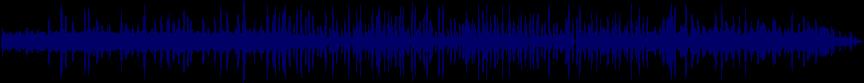 waveform of track #6260