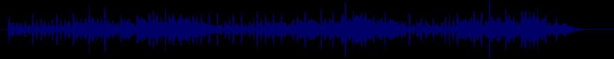 waveform of track #62006