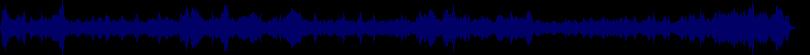 waveform of track #62007