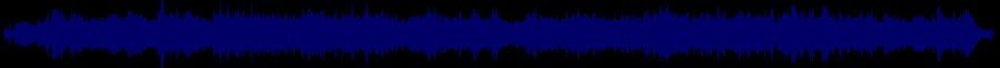waveform of track #62009