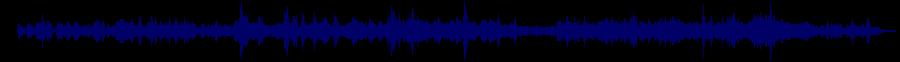 waveform of track #62027