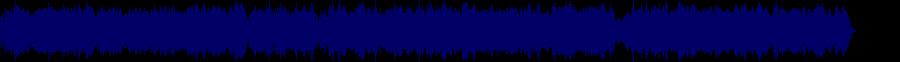 waveform of track #62033