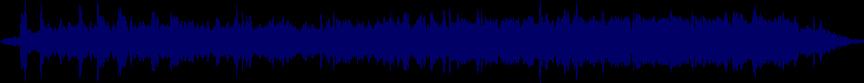waveform of track #62040