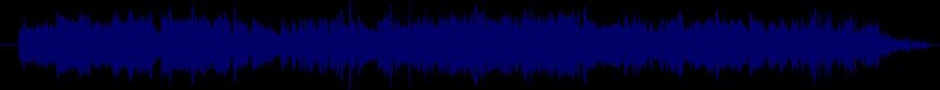 waveform of track #62048