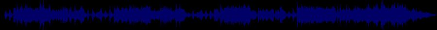 waveform of track #62063