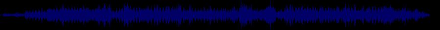 waveform of track #62065