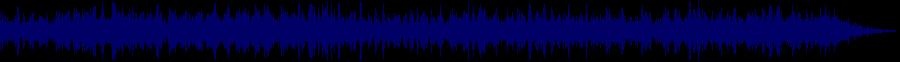 waveform of track #62066