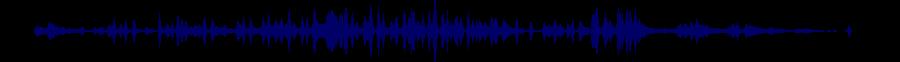 waveform of track #62086