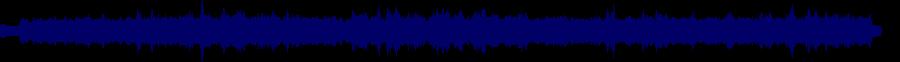 waveform of track #62093