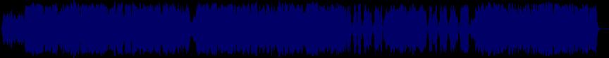 waveform of track #62098