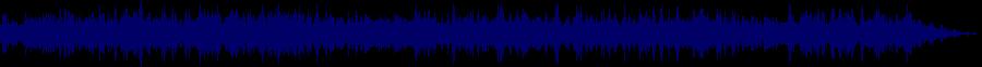 waveform of track #62103