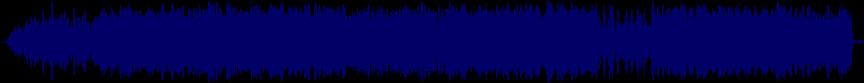 waveform of track #62107