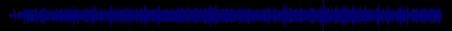 waveform of track #62124