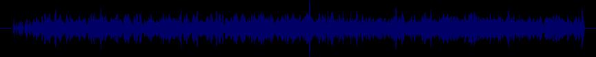 waveform of track #62126