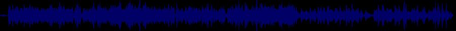 waveform of track #62132