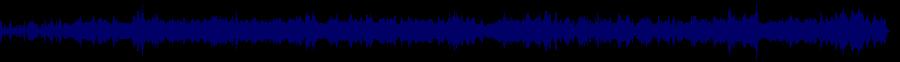 waveform of track #62156