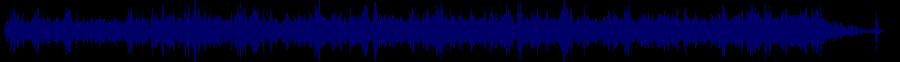 waveform of track #62162