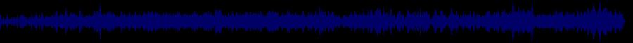 waveform of track #62168