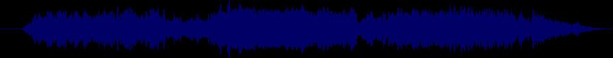 waveform of track #62197