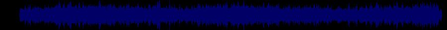 waveform of track #62209