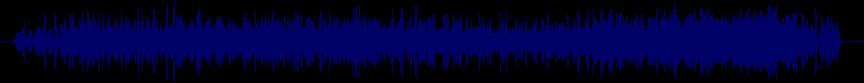 waveform of track #62210