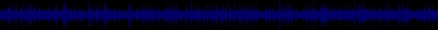 waveform of track #62245