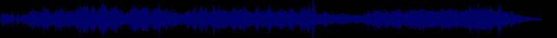 waveform of track #62254