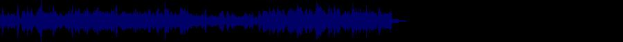 waveform of track #62270