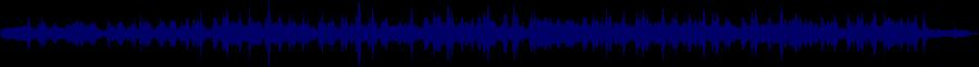 waveform of track #62279