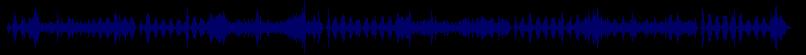 waveform of track #62286