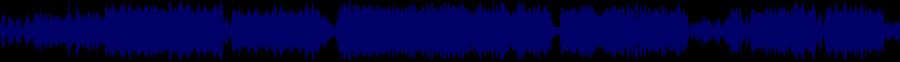 waveform of track #62308