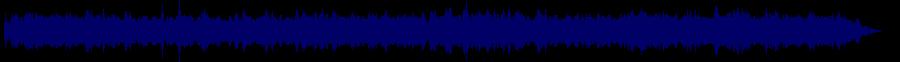 waveform of track #62309