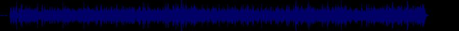 waveform of track #62333