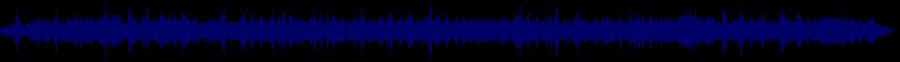 waveform of track #62334
