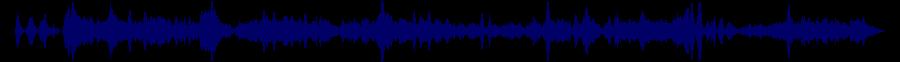 waveform of track #62358