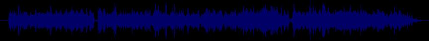 waveform of track #62362