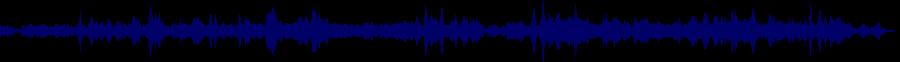 waveform of track #62472