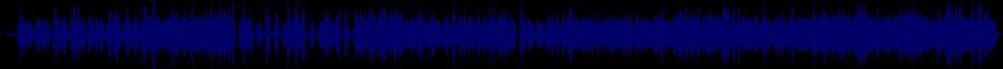 waveform of track #62497