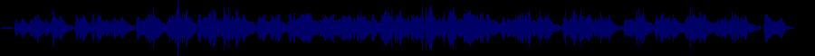 waveform of track #62515