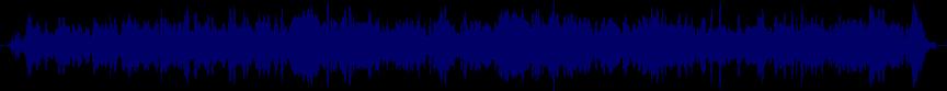 waveform of track #62528