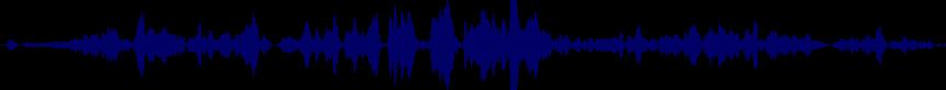 waveform of track #62533