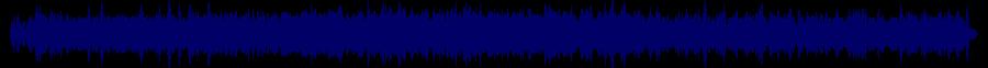 waveform of track #62548