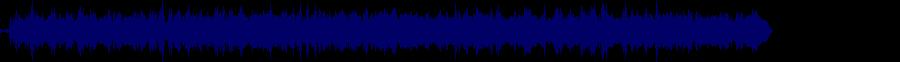 waveform of track #62579