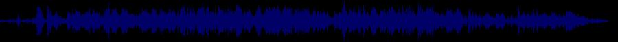 waveform of track #62589