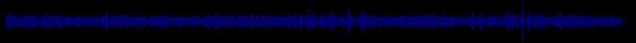 waveform of track #62624