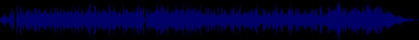 waveform of track #62627