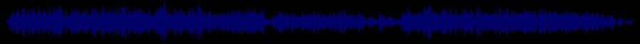 waveform of track #62642