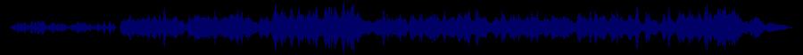 waveform of track #62643
