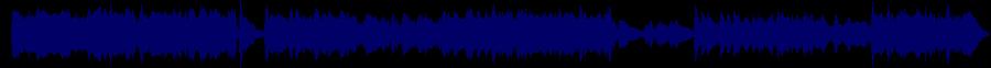 waveform of track #62644