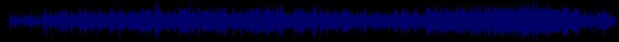 waveform of track #62687